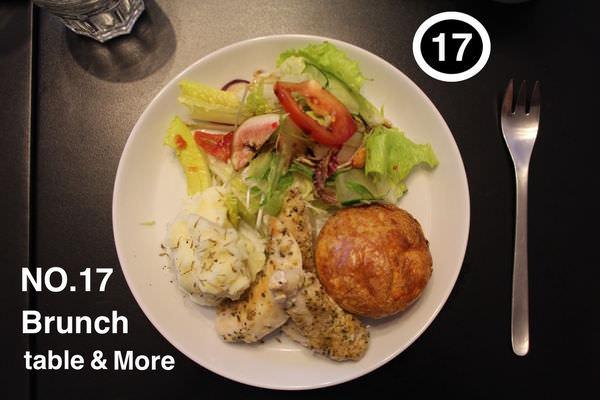 [台南]東區 預約制無菜單私宅早午餐 No.17 Brunch table & More